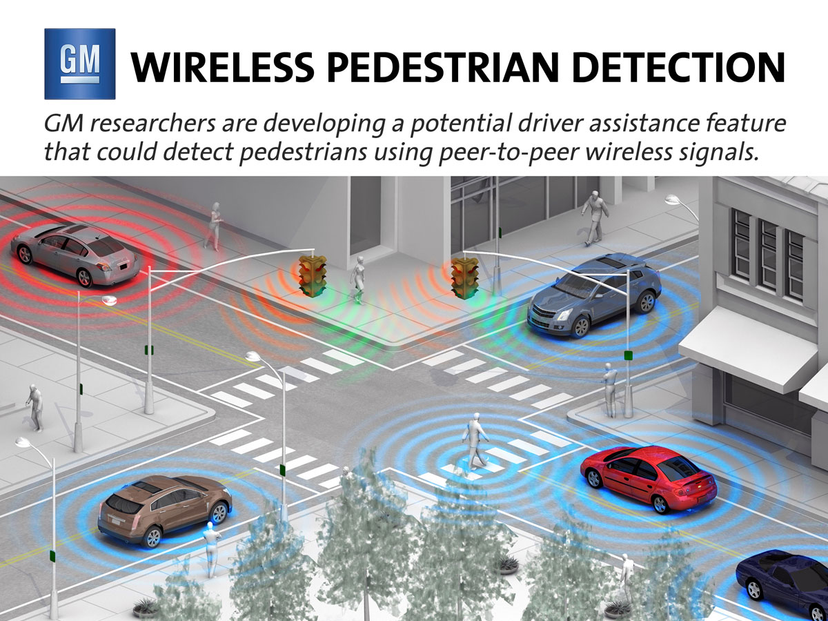 GM, wi-fi, smartphones and pedestrians