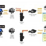 Mazda6 capacitor brake system