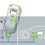 volvo-inductive-charging