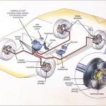 abs-brake-system